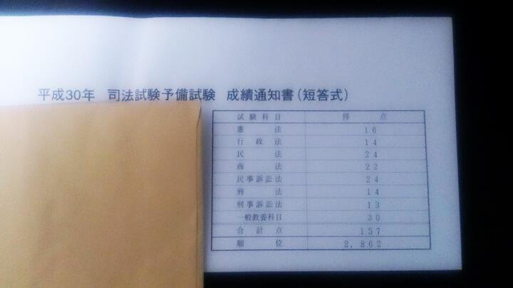 平成30年予備試験短答結果