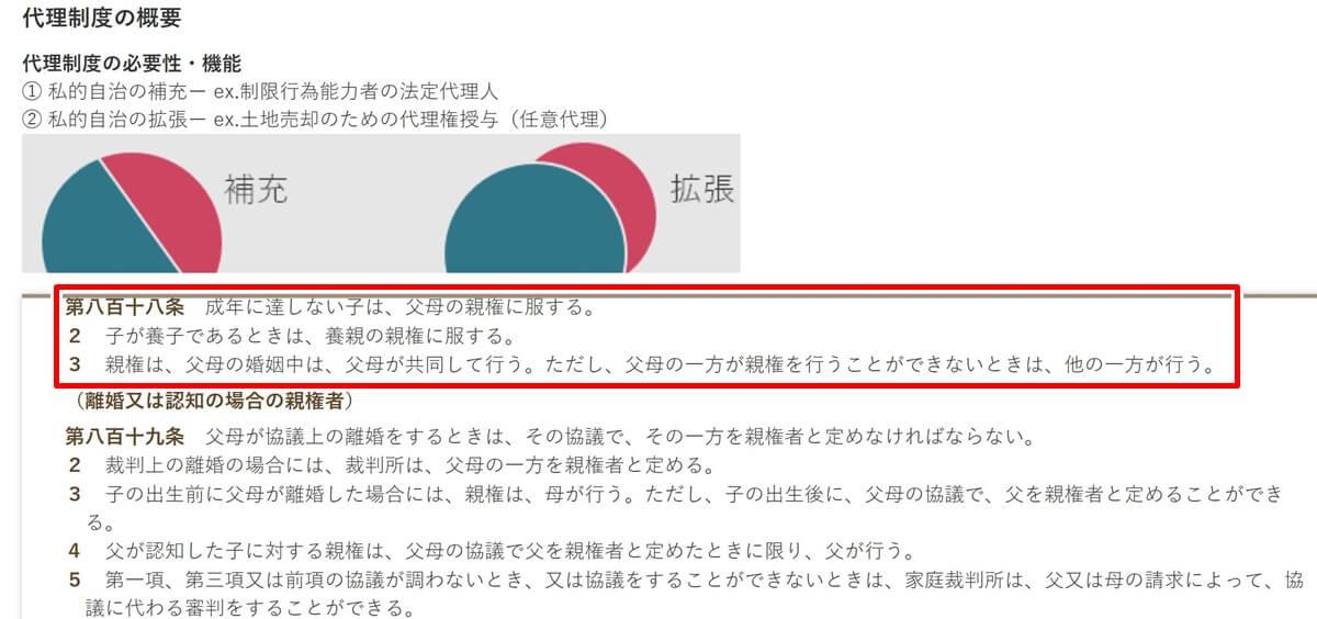資格スクエア予備試験テキスト818条ワンタッチ(1)
