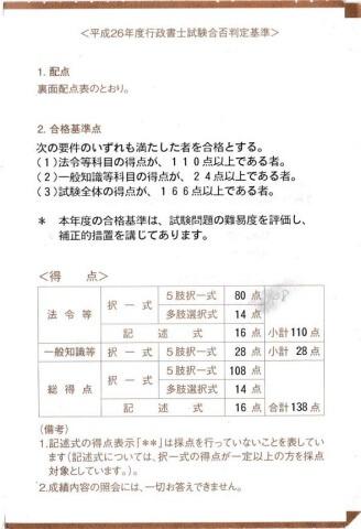 コロ助の平成26 年行政書士試験成績通知